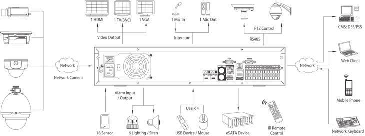 电路 电路图 电子 户型 户型图 平面图 原理图 730_272